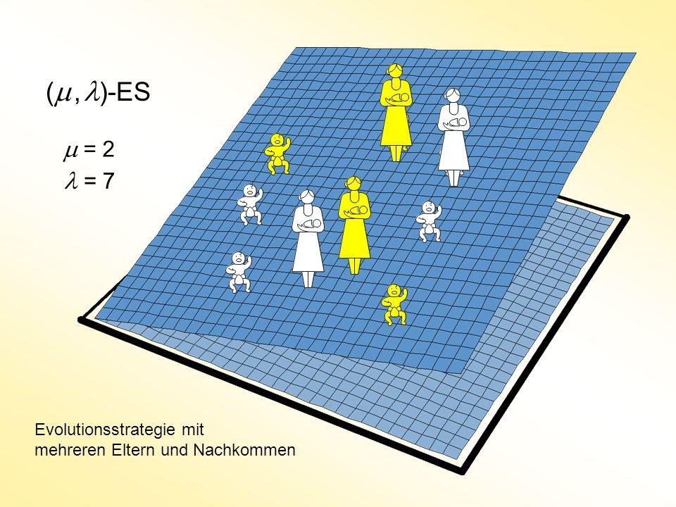(m , l)-ES m = 2 l = 7 Evolutionsstrategie mit