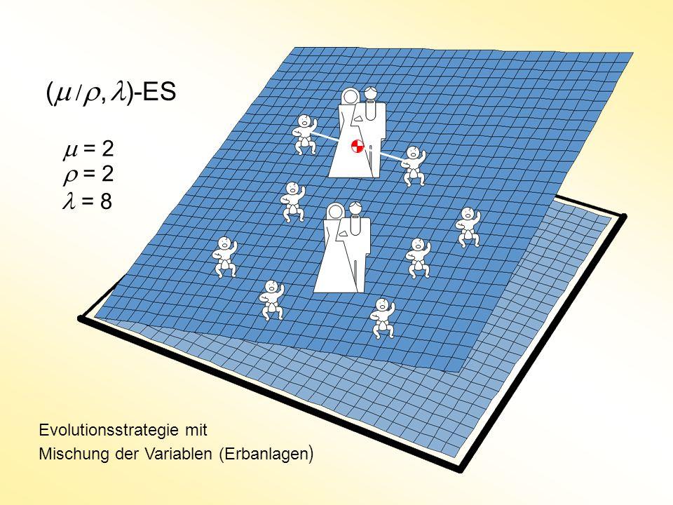 (m /r , l)-ES m = 2 r = 2 l = 8 Evolutionsstrategie mit