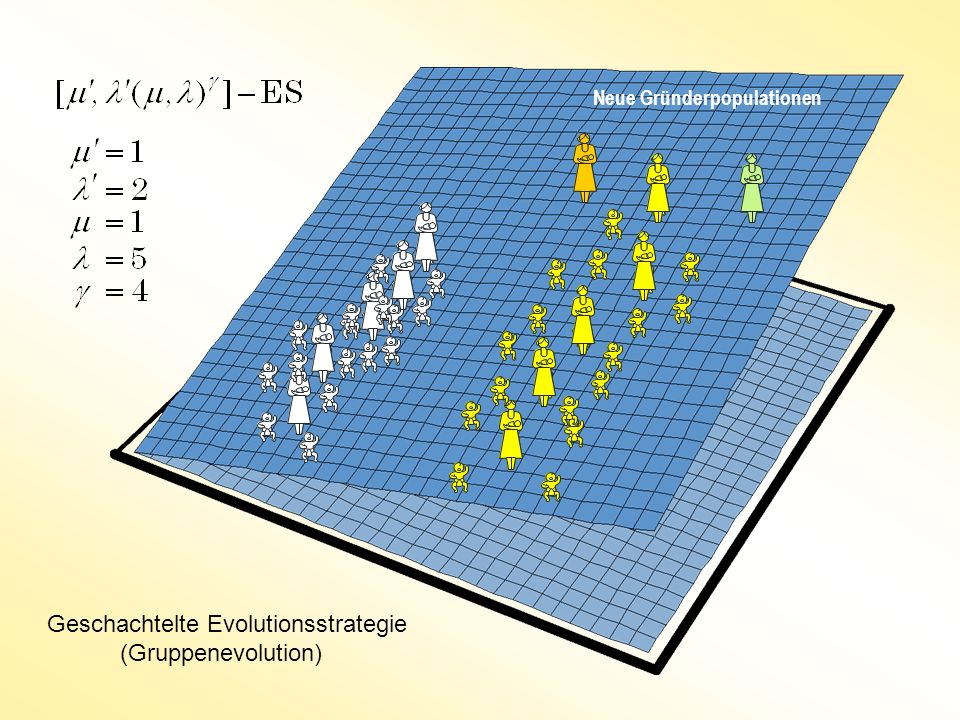 Geschachtelte Evolutionsstrategie (Gruppenevolution)