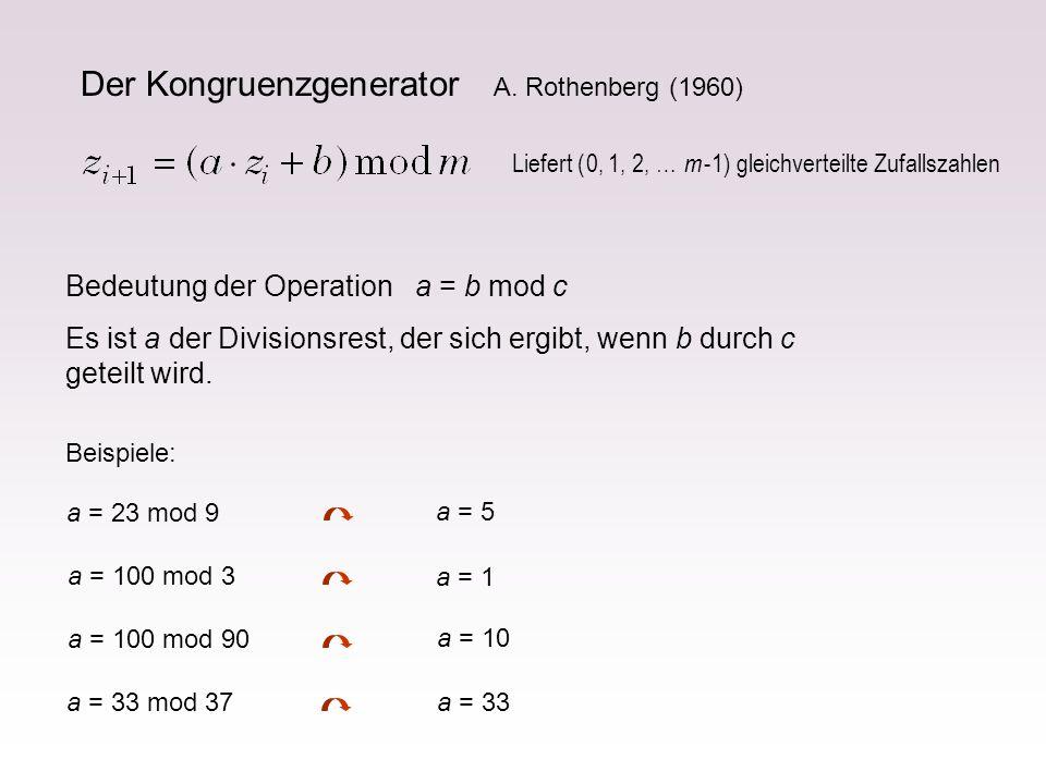 Der Kongruenzgenerator A. Rothenberg (1960)