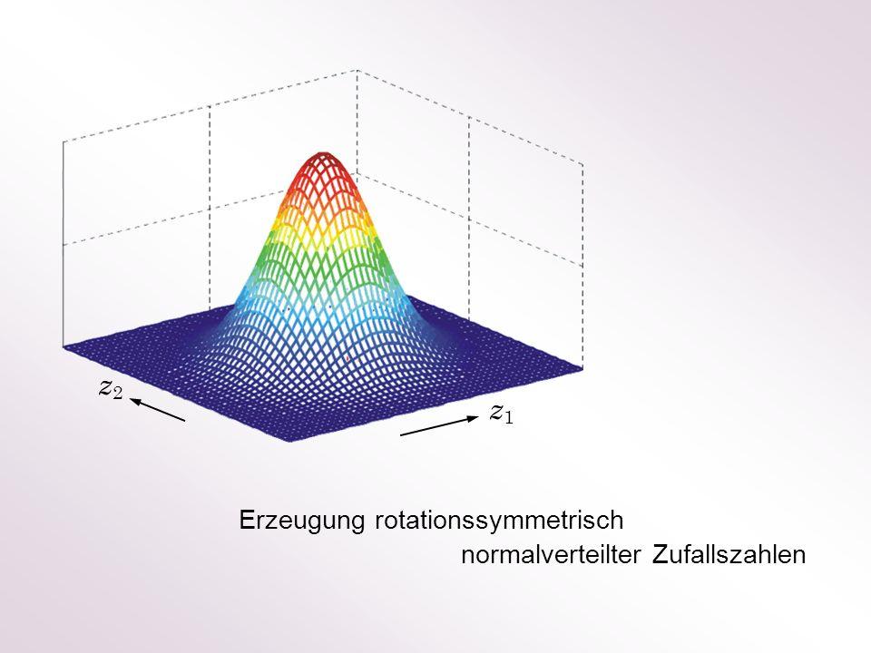 z2 z1 Erzeugung rotationssymmetrisch normalverteilter Zufallszahlen