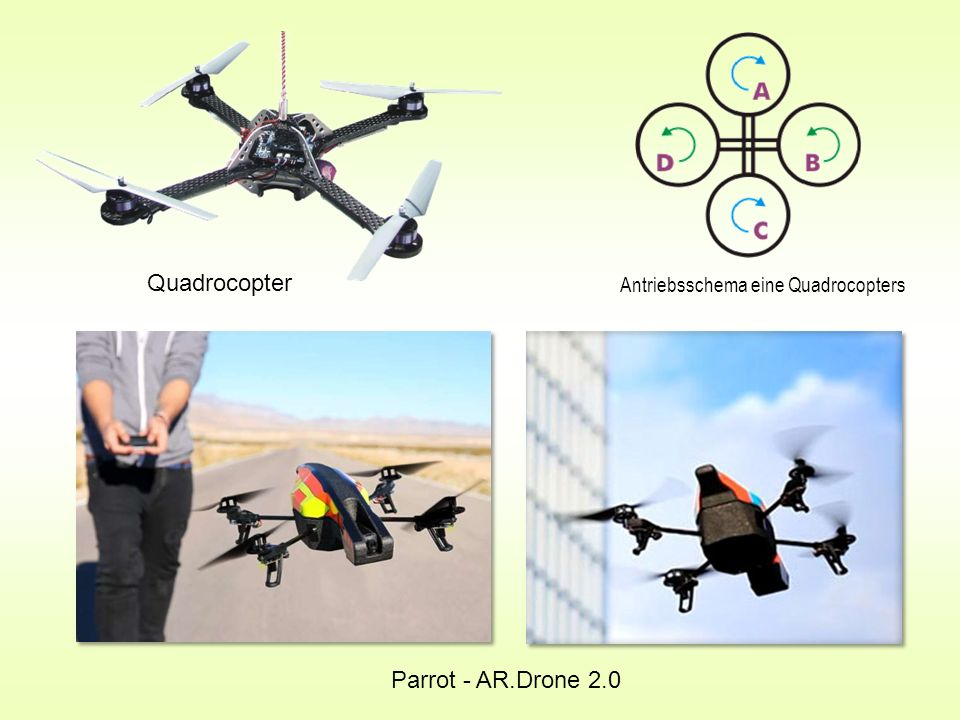 Quadrocopter Antriebsschema eine Quadrocopters Parrot - AR.Drone 2.0
