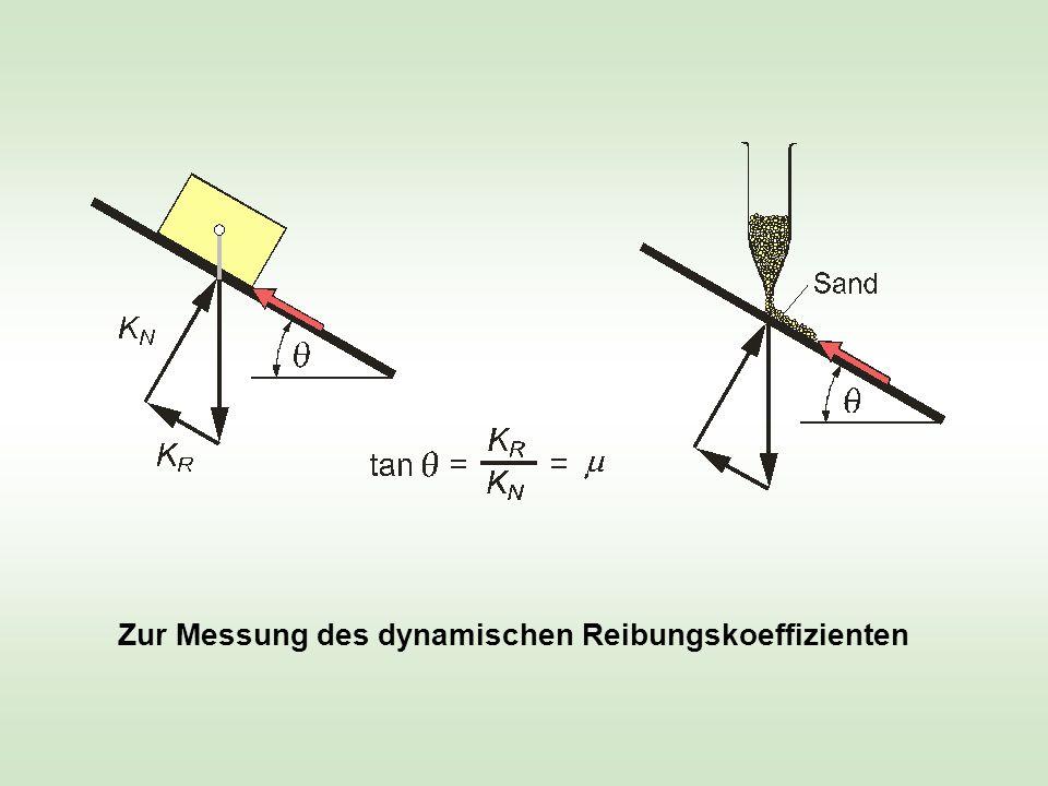 Zur Messung des dynamischen Reibungskoeffizienten