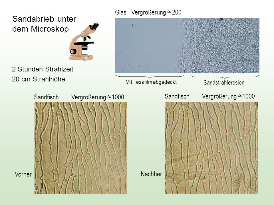 Sandabrieb unter dem Microskop