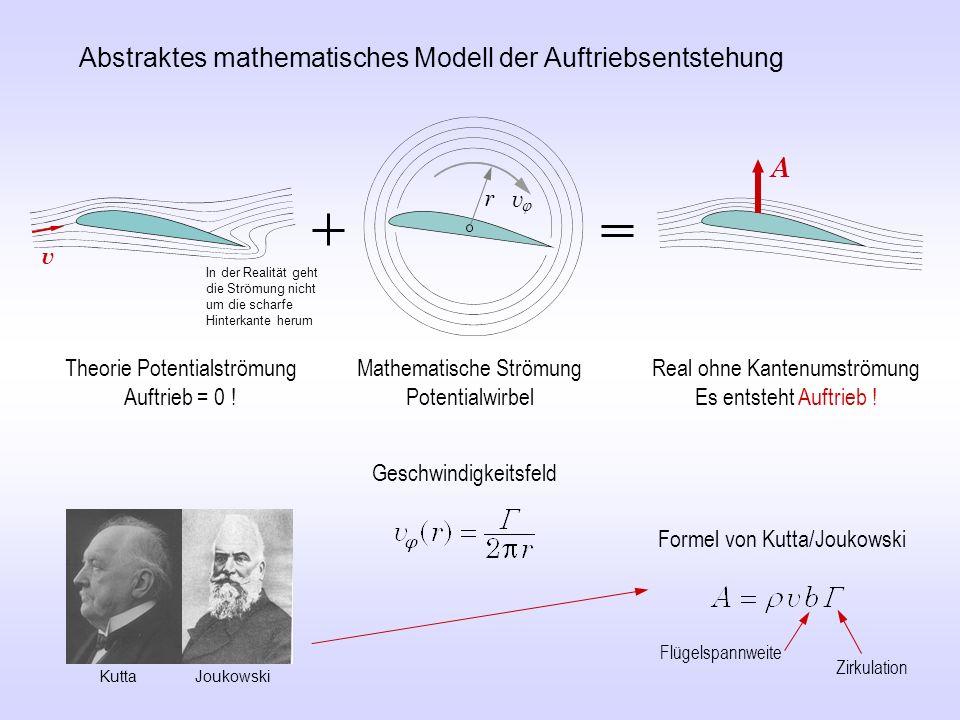 Abstraktes mathematisches Modell der Auftriebsentstehung