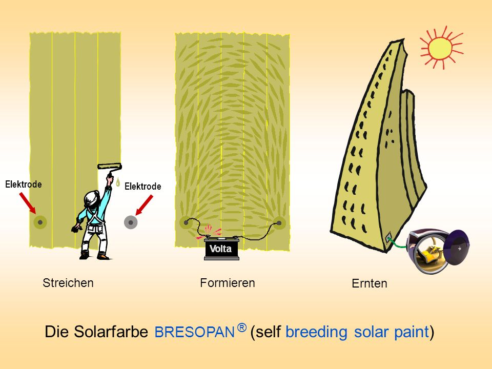 Die Solarfarbe BRESOPAN ® (self breeding solar paint)