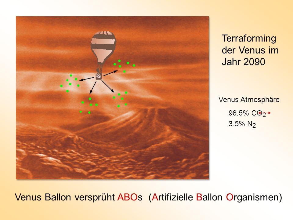 Terraforming der Venus im Jahr 2090
