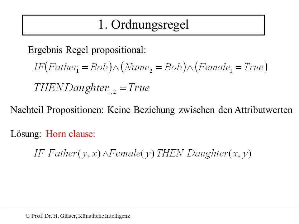 1. Ordnungsregel Ergebnis Regel propositional: