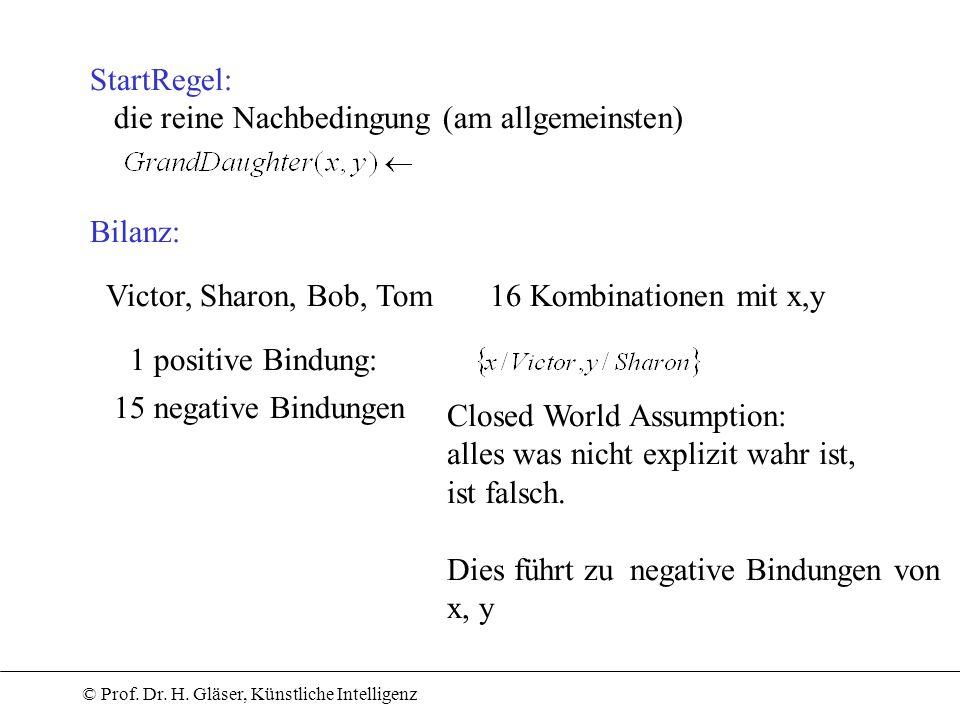 StartRegel: die reine Nachbedingung (am allgemeinsten) Bilanz: Victor, Sharon, Bob, Tom 16 Kombinationen mit x,y.