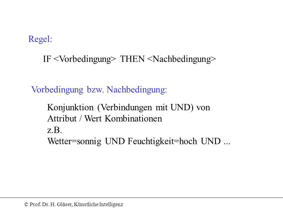 Regel: IF <Vorbedingung> THEN <Nachbedingung> Vorbedingung bzw. Nachbedingung: Konjunktion (Verbindungen mit UND) von.