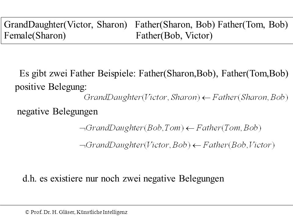 GrandDaughter(Victor, Sharon) Father(Sharon, Bob) Father(Tom, Bob) Female(Sharon) Father(Bob, Victor)