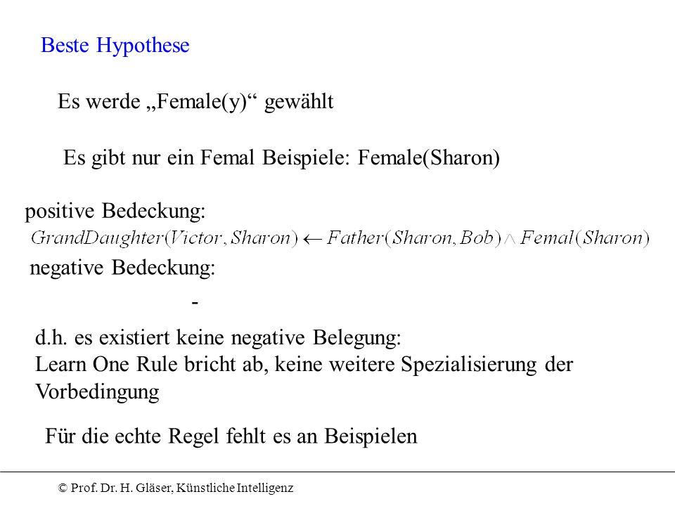 """Beste Hypothese Es werde """"Female(y) gewählt. Es gibt nur ein Femal Beispiele: Female(Sharon) positive Bedeckung:"""