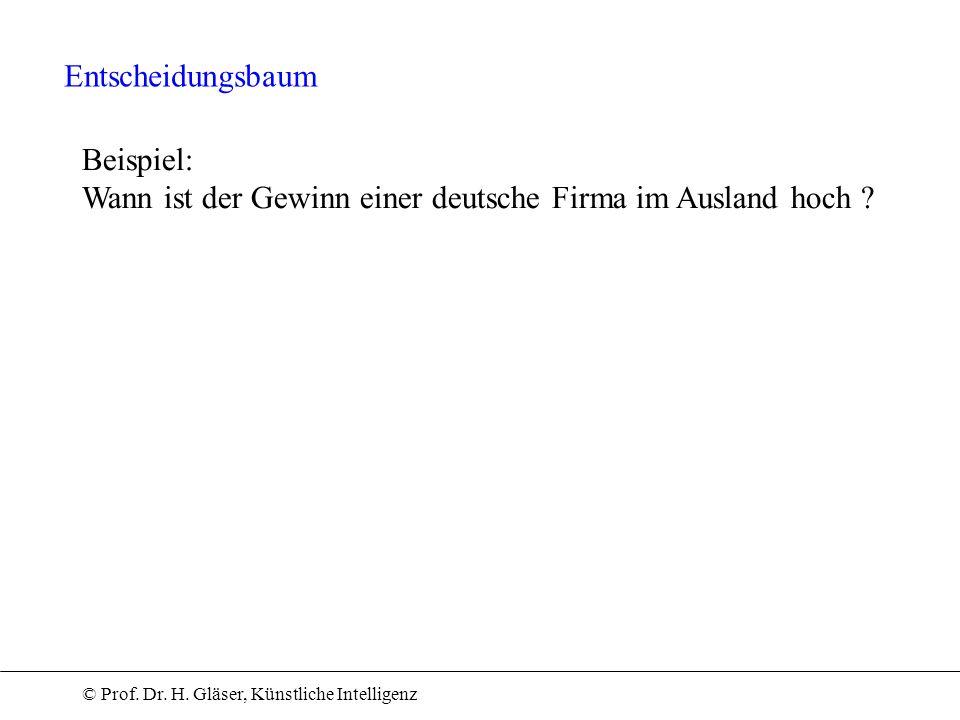 Entscheidungsbaum Beispiel: Wann ist der Gewinn einer deutsche Firma im Ausland hoch