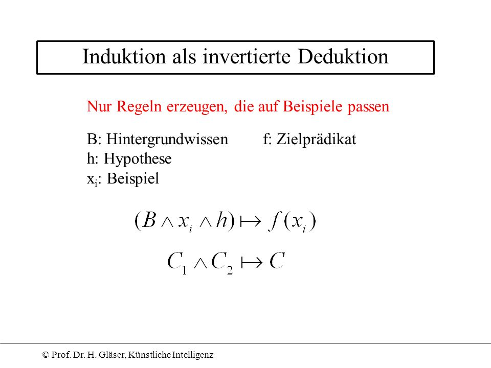 Induktion als invertierte Deduktion