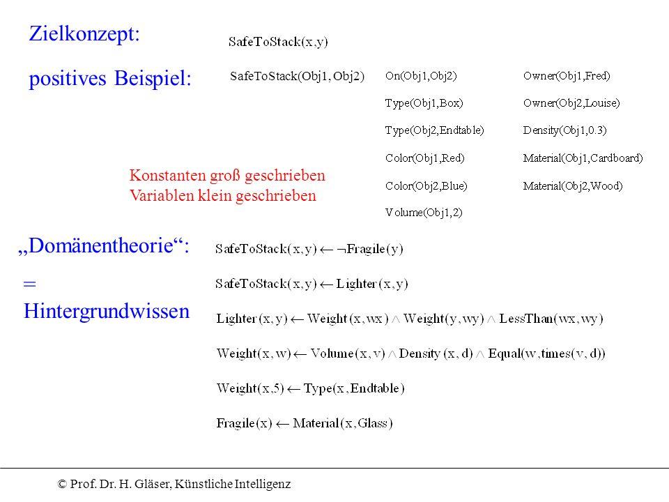 """Zielkonzept: positives Beispiel: """"Domänentheorie : = Hintergrundwissen"""