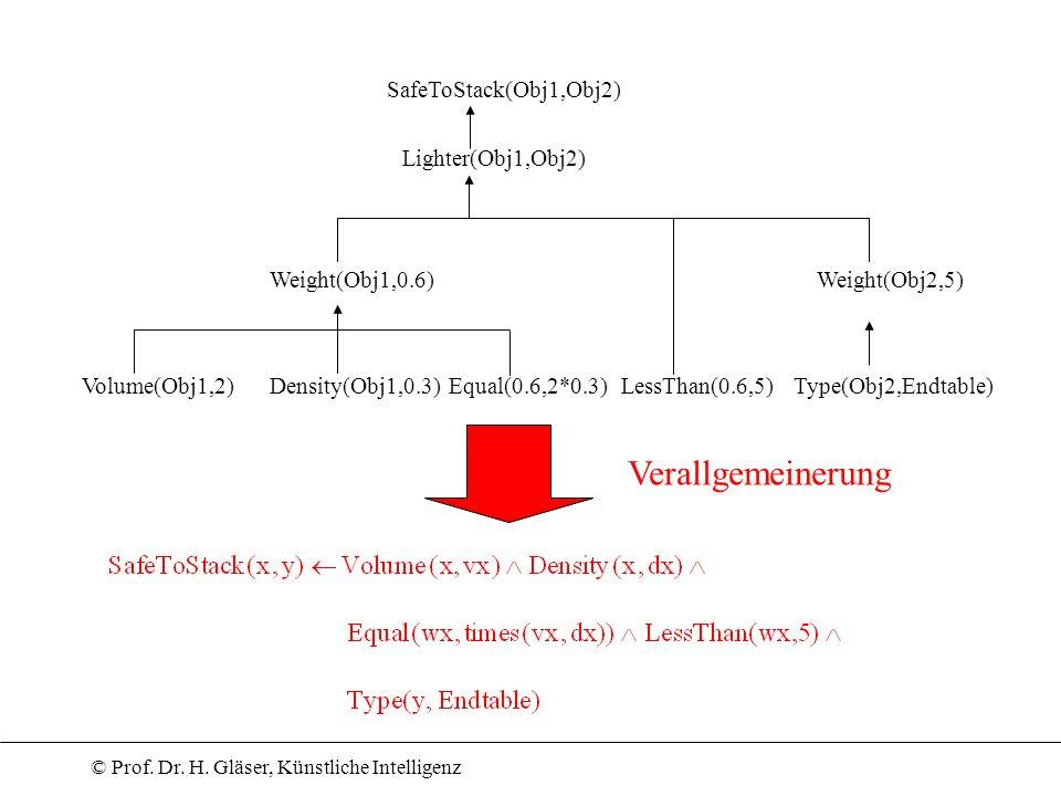 Verallgemeinerung SafeToStack(Obj1,Obj2) Lighter(Obj1,Obj2)