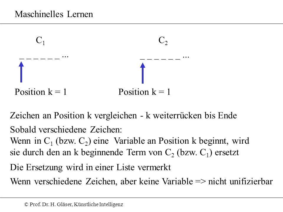 Maschinelles Lernen C1. C2. _ _ _ _ _ _ ... _ _ _ _ _ _ ... Position k = 1. Position k = 1.