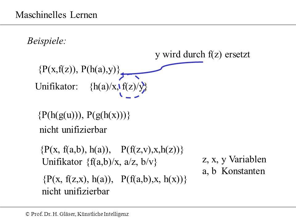 Maschinelles Lernen Beispiele: y wird durch f(z) ersetzt. {P(x,f(z)), P(h(a),y)} Unifikator: {h(a)/x, f(z)/y}