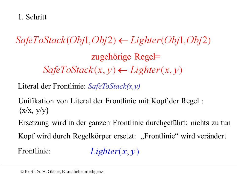 zugehörige Regel= 1. Schritt Literal der Frontlinie: SafeToStack(x,y)
