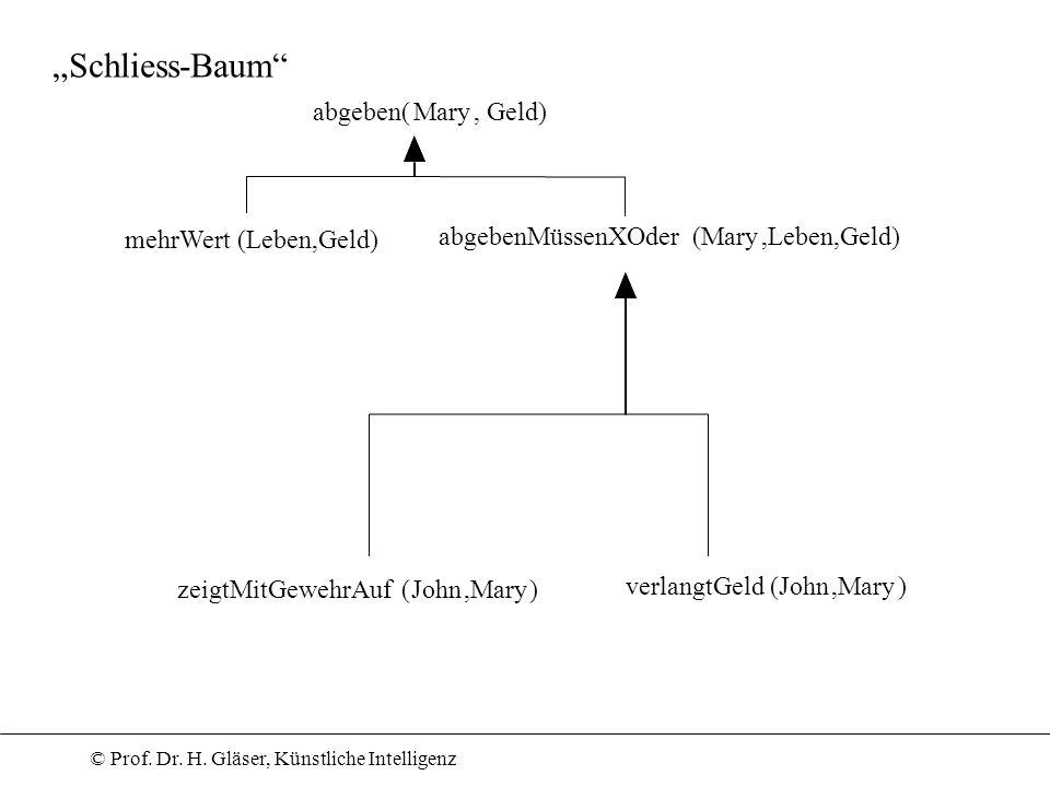 """""""Schliess-Baum abgeben( Mary , Geld) mehrWert (Leben,Geld)"""