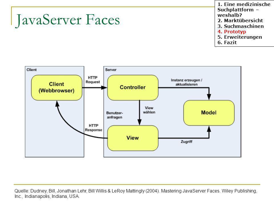 JavaServer Faces 1. Eine medizinische Suchplattform – weshalb