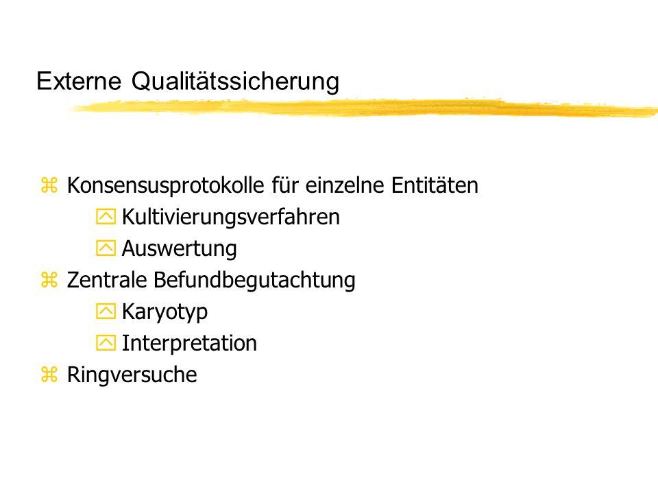 Externe Qualitätssicherung