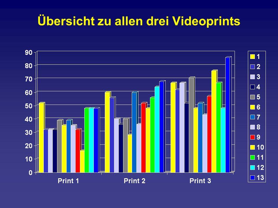 Übersicht zu allen drei Videoprints