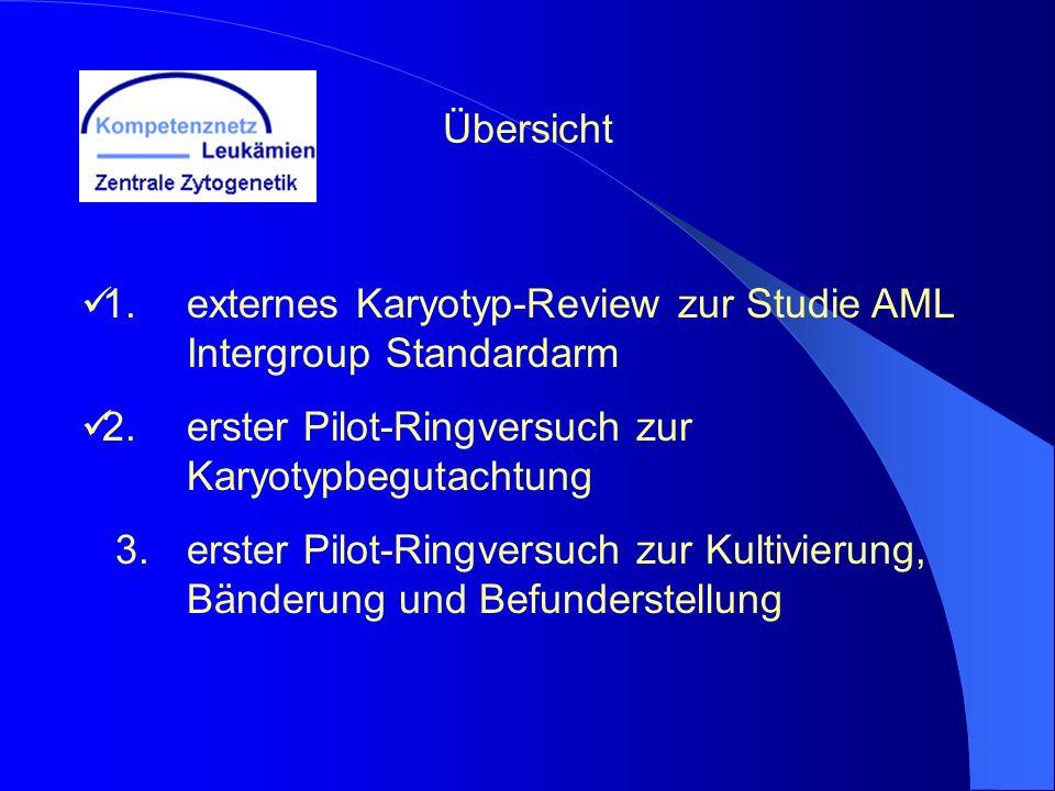Übersicht 1. externes Karyotyp-Review zur Studie AML Intergroup Standardarm. 2. erster Pilot-Ringversuch zur Karyotypbegutachtung.