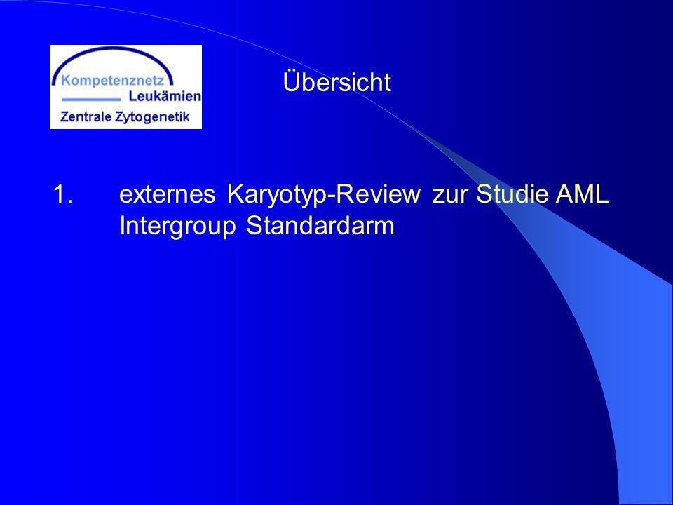 Übersicht 1. externes Karyotyp-Review zur Studie AML Intergroup Standardarm