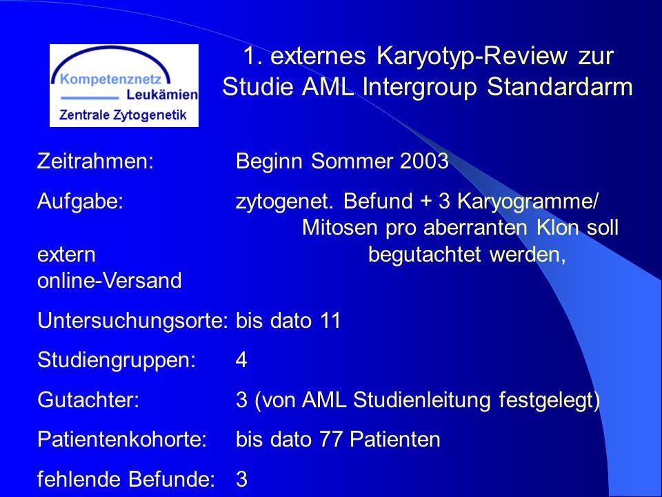 1. externes Karyotyp-Review zur Studie AML Intergroup Standardarm