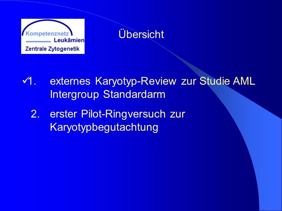 Übersicht 1. externes Karyotyp-Review zur Studie AML Intergroup Standardarm.