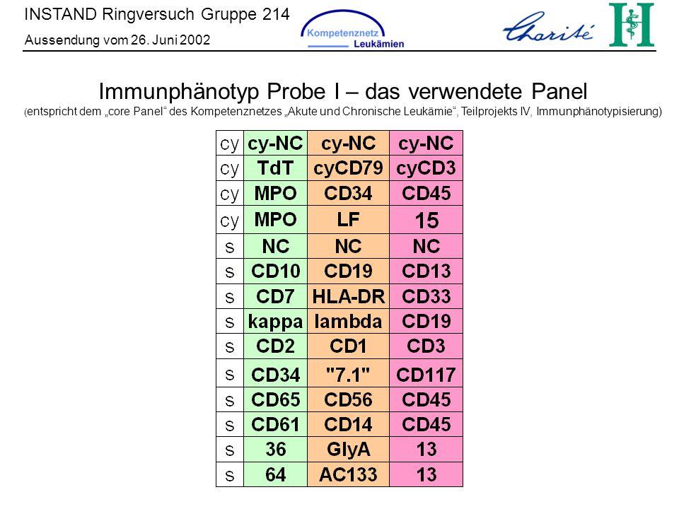 Immunphänotyp Probe I – das verwendete Panel
