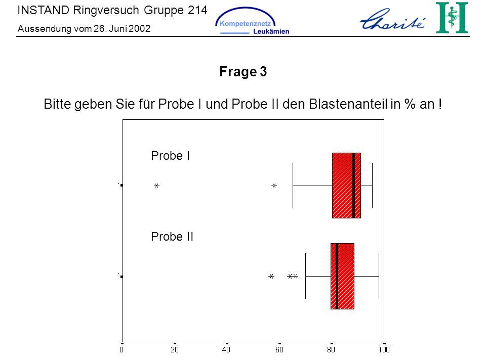 Bitte geben Sie für Probe I und Probe II den Blastenanteil in % an !
