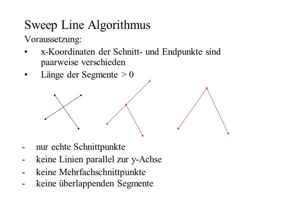 Sweep Line Algorithmus