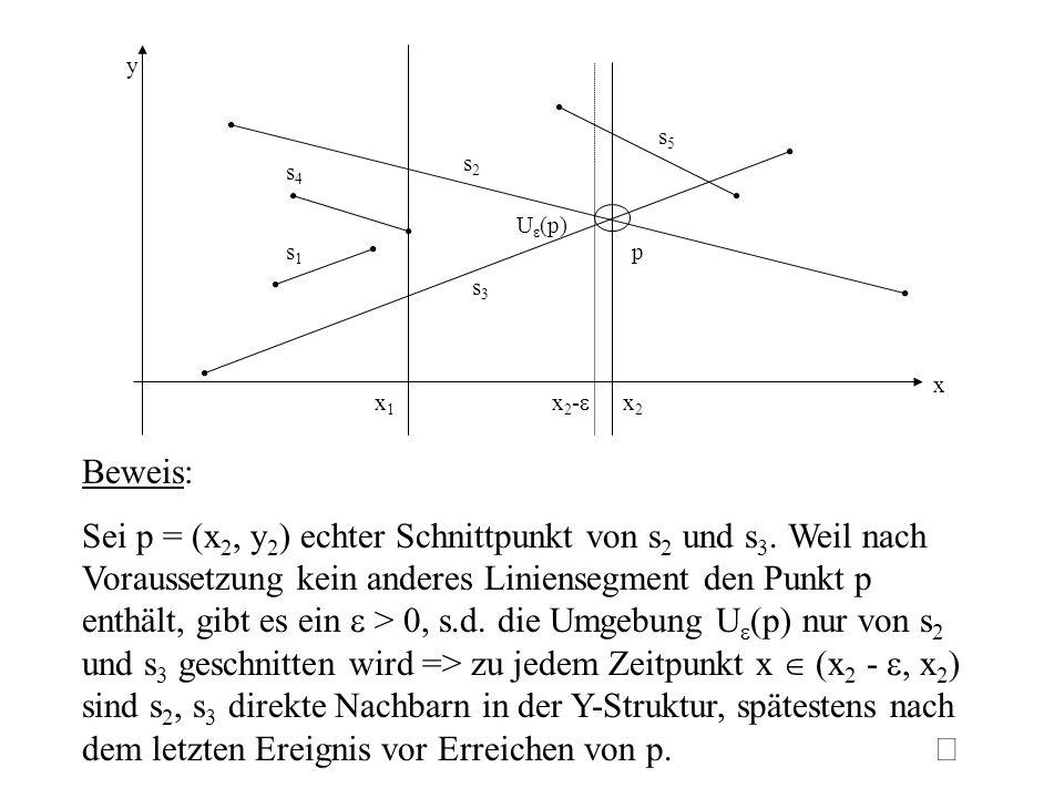 y s5. s2. s4. U(p) s1. p. s3. x. x1. x2- x2. Beweis: