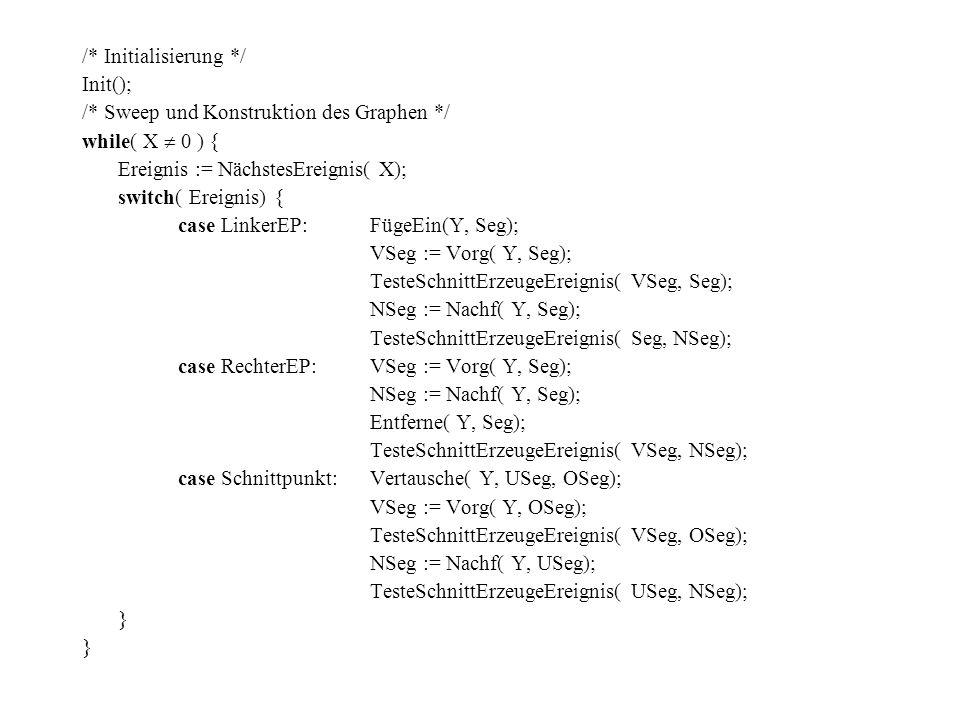 /* Initialisierung */ Init(); /* Sweep und Konstruktion des Graphen */ while( X  0 ) { Ereignis := NächstesEreignis( X);