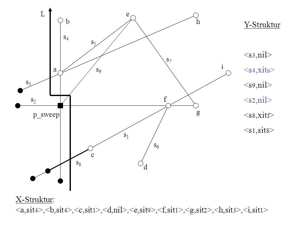 Y-Struktur <s3,nil> <s4,xita> <s9,nil>