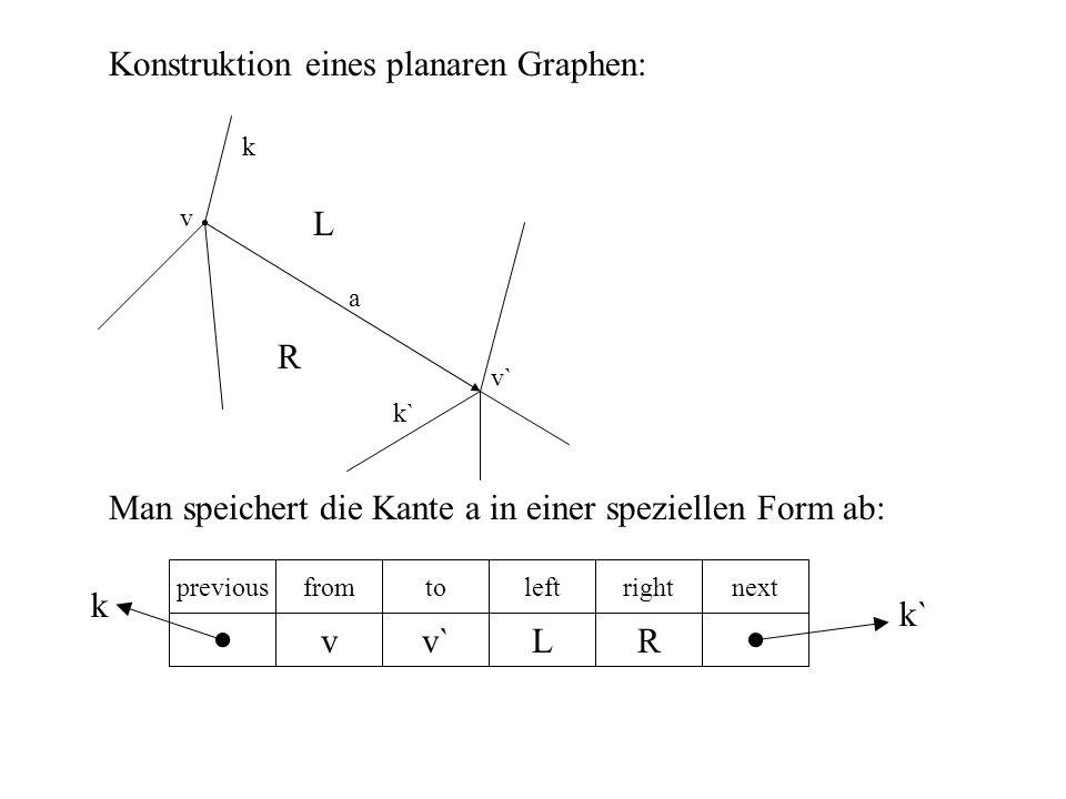 Konstruktion eines planaren Graphen: