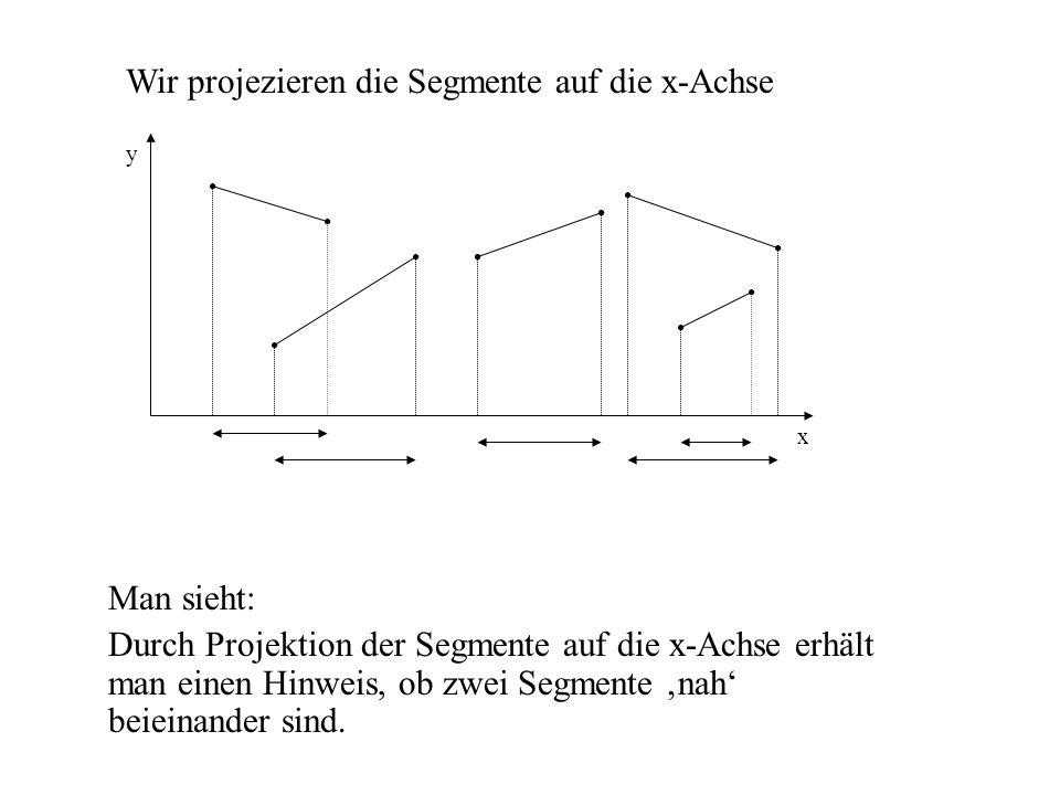 Wir projezieren die Segmente auf die x-Achse