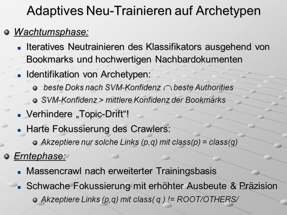 Adaptives Neu-Trainieren auf Archetypen
