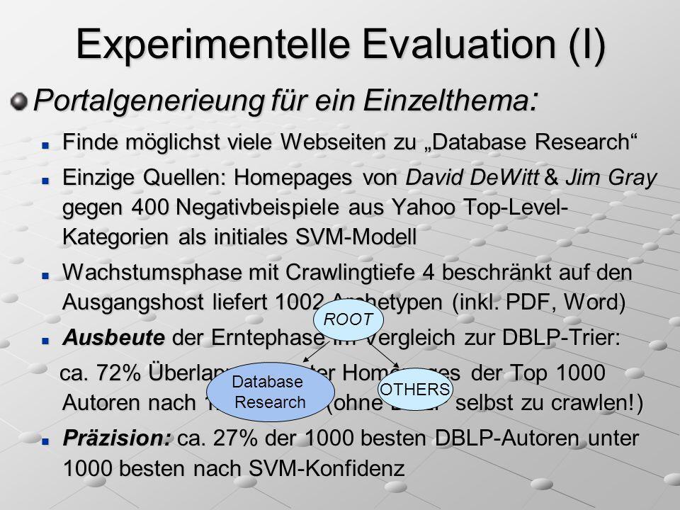 Experimentelle Evaluation (I)
