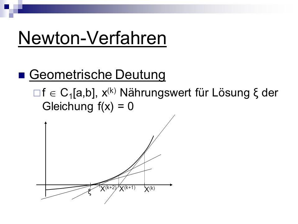 Newton-Verfahren Geometrische Deutung
