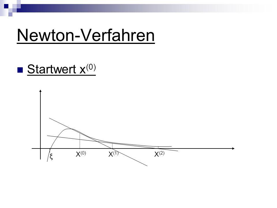Newton-Verfahren Startwert x(0) X(0) X(1) X(2) ξ