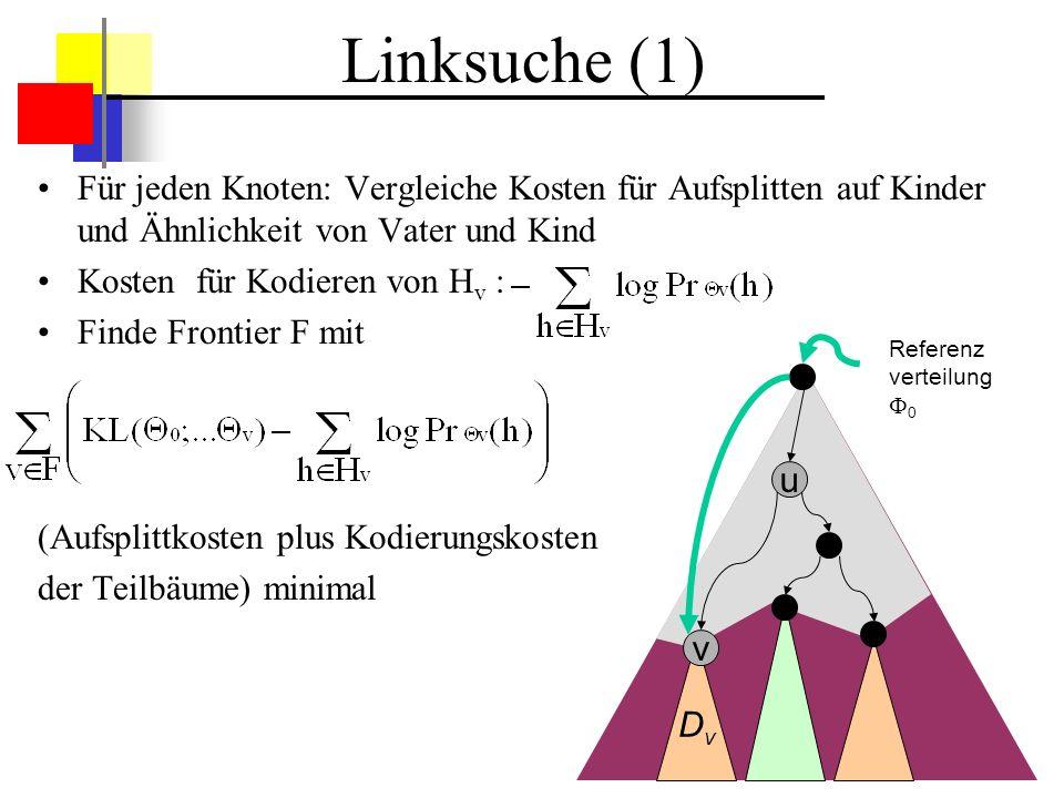 Linksuche (1) Für jeden Knoten: Vergleiche Kosten für Aufsplitten auf Kinder und Ähnlichkeit von Vater und Kind.