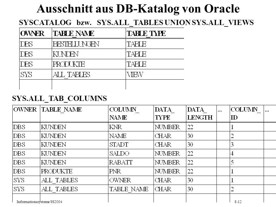 Ausschnitt aus DB-Katalog von Oracle