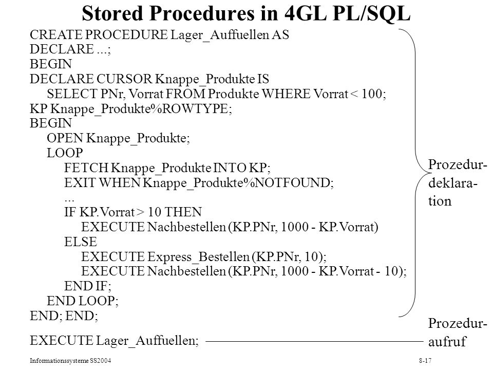 Stored Procedures in 4GL PL/SQL