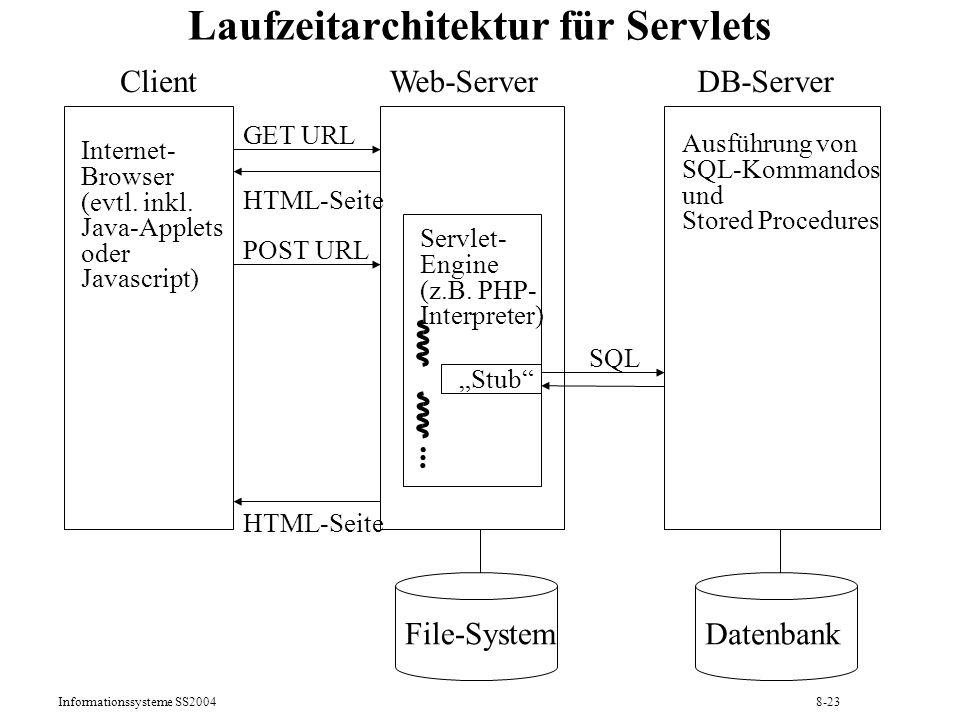 Laufzeitarchitektur für Servlets