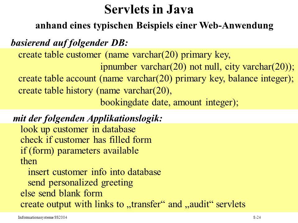 Servlets in Java anhand eines typischen Beispiels einer Web-Anwendung