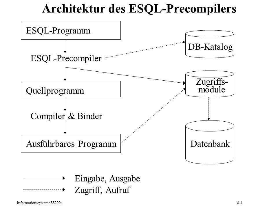 Architektur des ESQL-Precompilers