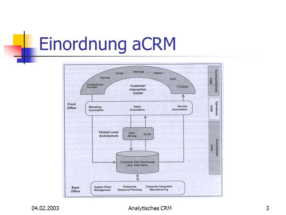 Einordnung aCRM 04.02.2003 Analytisches CRM